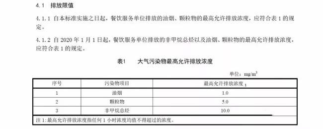 北京:《餐饮业大气污染物排放标准》.jpg