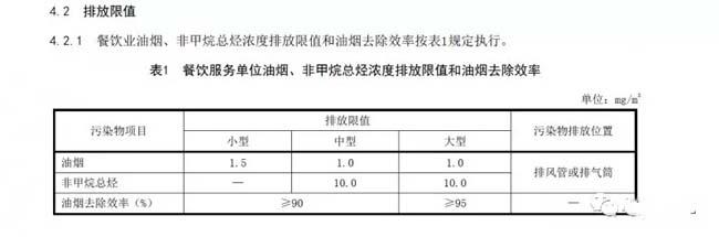河南:《餐饮业油烟污染物排放标准》.jpg