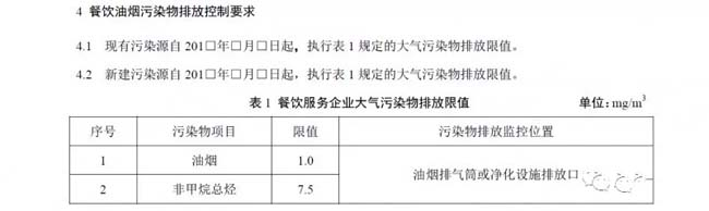 辽宁:《饮食业油烟排放标准》.jpg