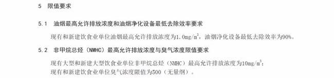 深圳:《饮食业油烟排放控制规范》.jpg