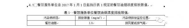 天津:《餐饮业油烟排放标准》.jpg
