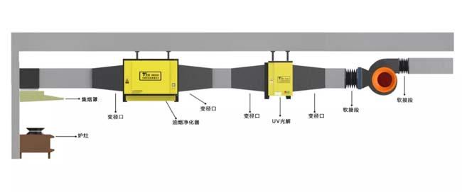 油烟净化器安装示意图.jpg