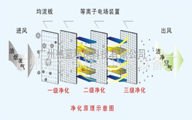 静电原理图