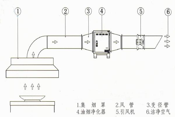 油烟净化器电源接线图二