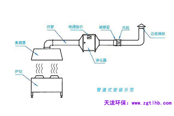 油烟净化器内部接线图