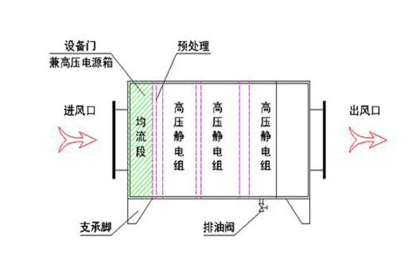 侧面接线剖解图