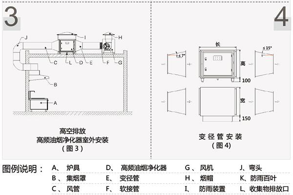油烟净化器双高压接线图