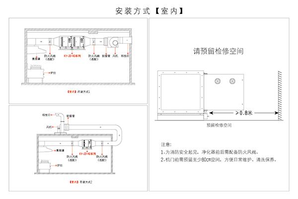 油烟净化器室内安装图